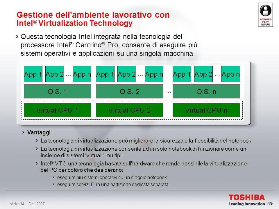 Gestione dell ambiente lavorativo con Intel® Virtualization Technology