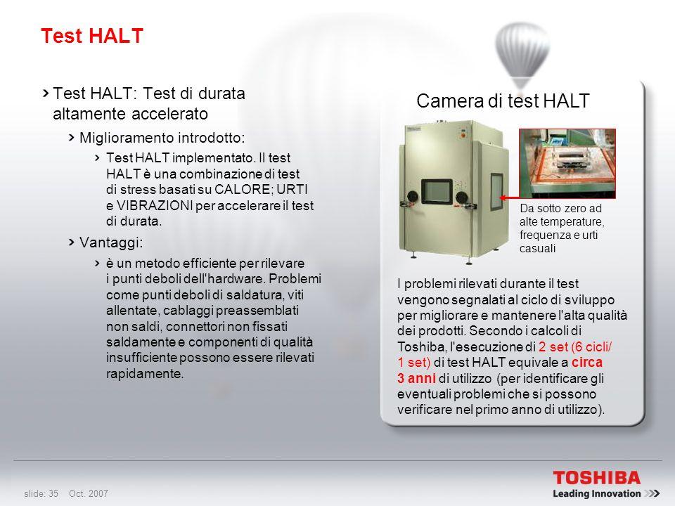 Test HALT Camera di test HALT