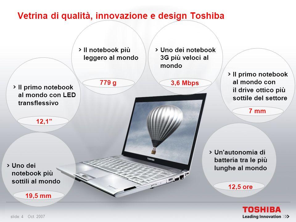 Vetrina di qualità, innovazione e design Toshiba