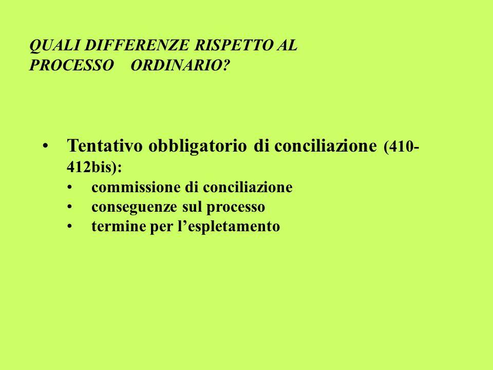 Tentativo obbligatorio di conciliazione (410-412bis):