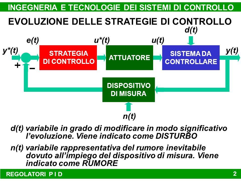 EVOLUZIONE DELLE STRATEGIE DI CONTROLLO