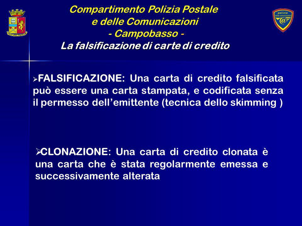 La falsificazione di carte di credito