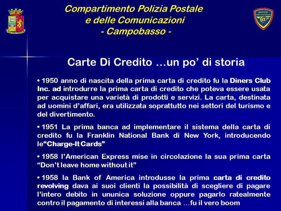 Carte Di Credito …un po' di storia