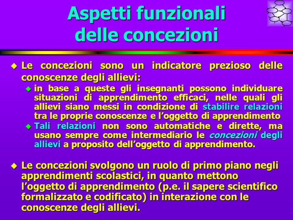 Aspetti funzionali delle concezioni