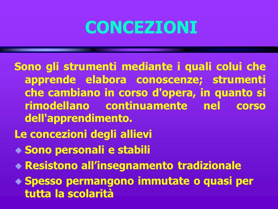 CONCEZIONI