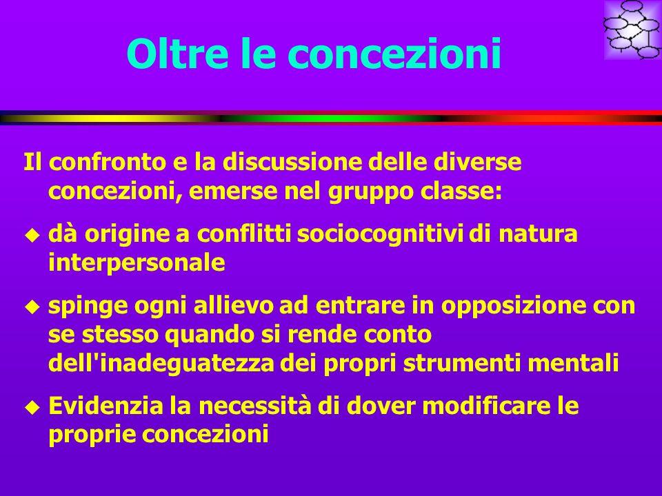 Oltre le concezioni Il confronto e la discussione delle diverse concezioni, emerse nel gruppo classe: