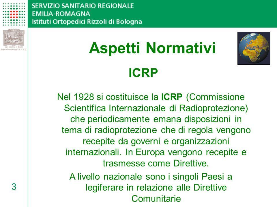 Aspetti Normativi ICRP