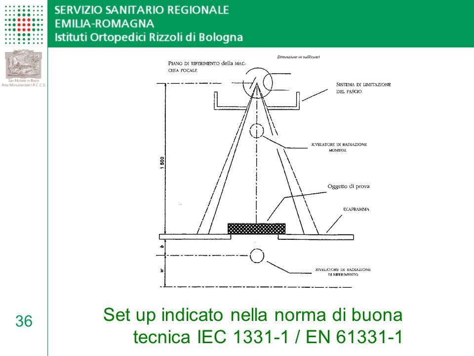 Set up indicato nella norma di buona tecnica IEC 1331-1 / EN 61331-1