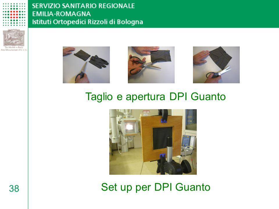 Taglio e apertura DPI Guanto
