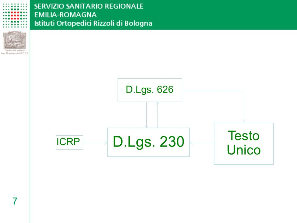 D.Lgs. 626 ICRP Testo Unico D.Lgs. 230
