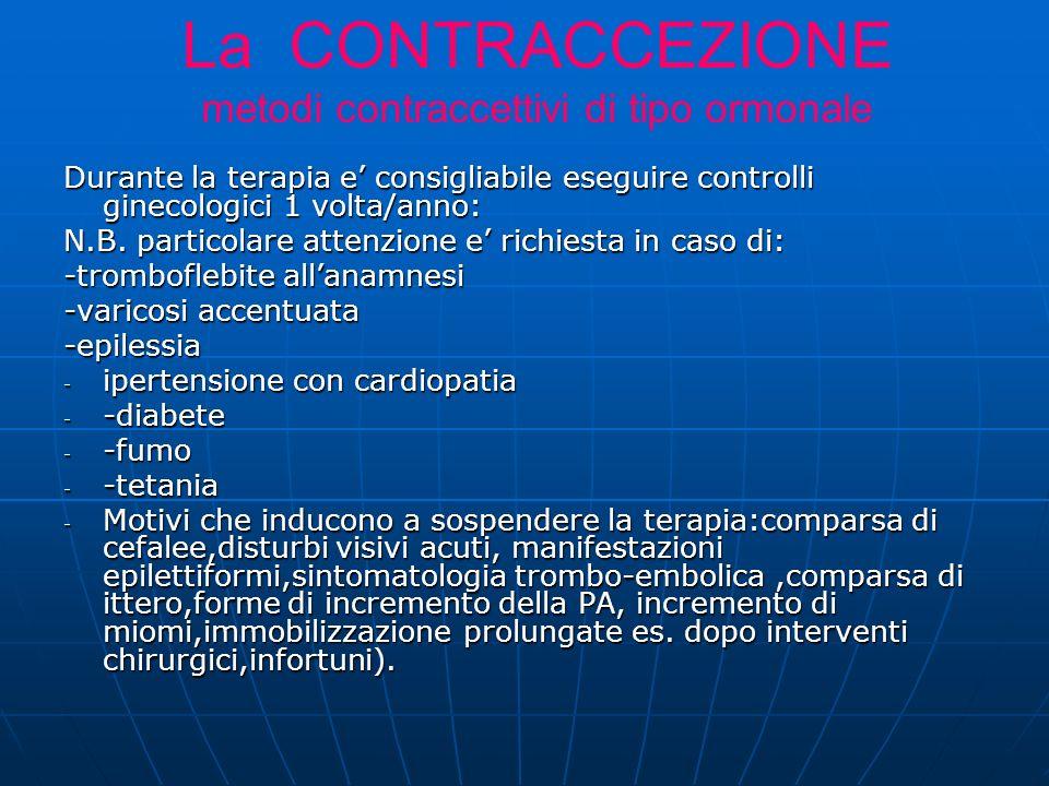 La CONTRACCEZIONE metodi contraccettivi di tipo ormonale