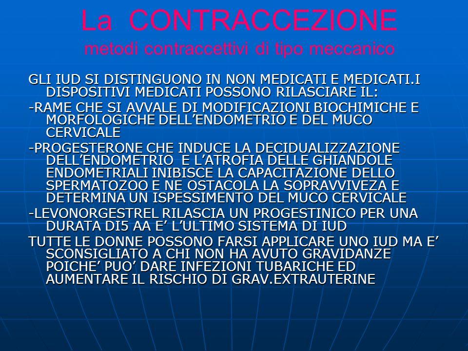 La CONTRACCEZIONE metodi contraccettivi di tipo meccanico