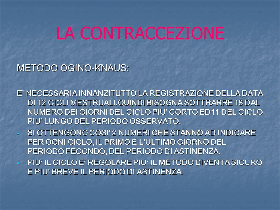 LA CONTRACCEZIONE METODO OGINO-KNAUS: