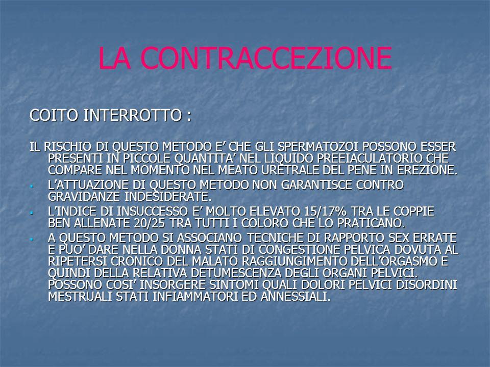 LA CONTRACCEZIONE COITO INTERROTTO :