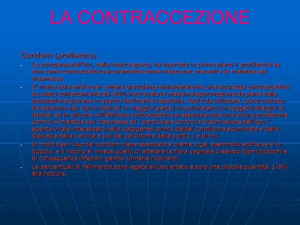 LA CONTRACCEZIONE Condom (profilattico):