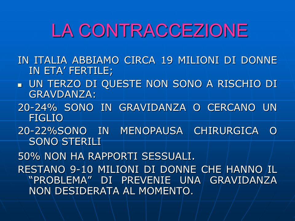 LA CONTRACCEZIONE IN ITALIA ABBIAMO CIRCA 19 MILIONI DI DONNE IN ETA' FERTILE; UN TERZO DI QUESTE NON SONO A RISCHIO DI GRAVDANZA: