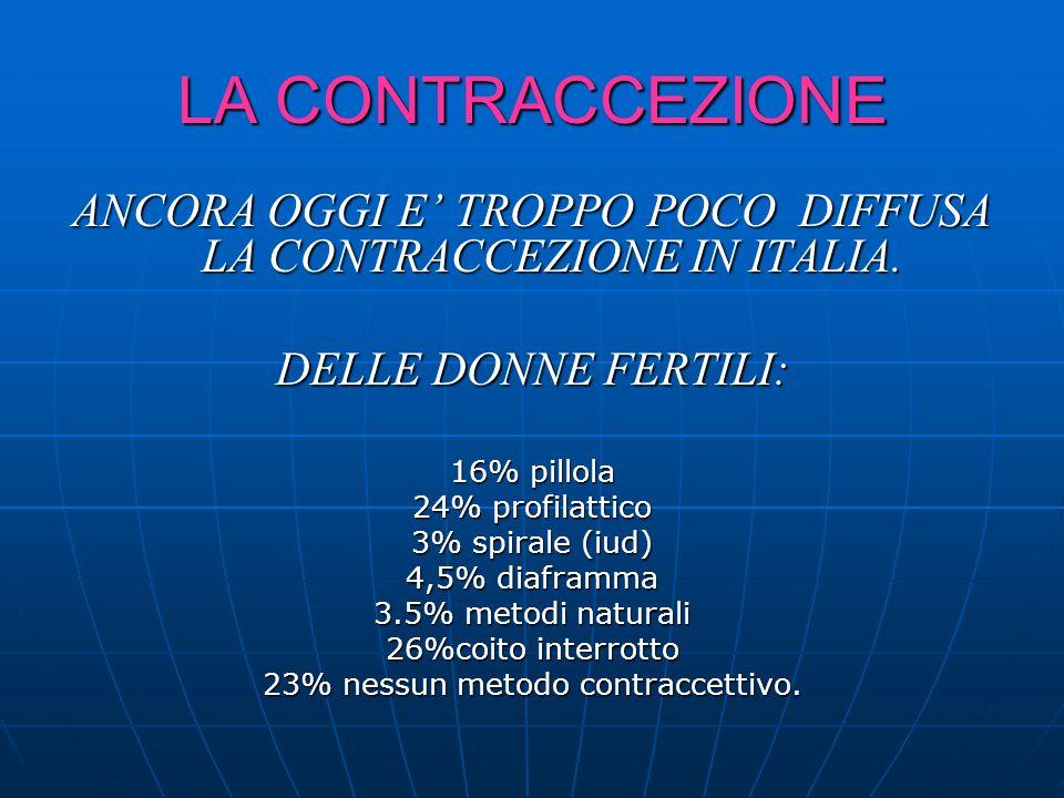 LA CONTRACCEZIONE ANCORA OGGI E' TROPPO POCO DIFFUSA LA CONTRACCEZIONE IN ITALIA. DELLE DONNE FERTILI: