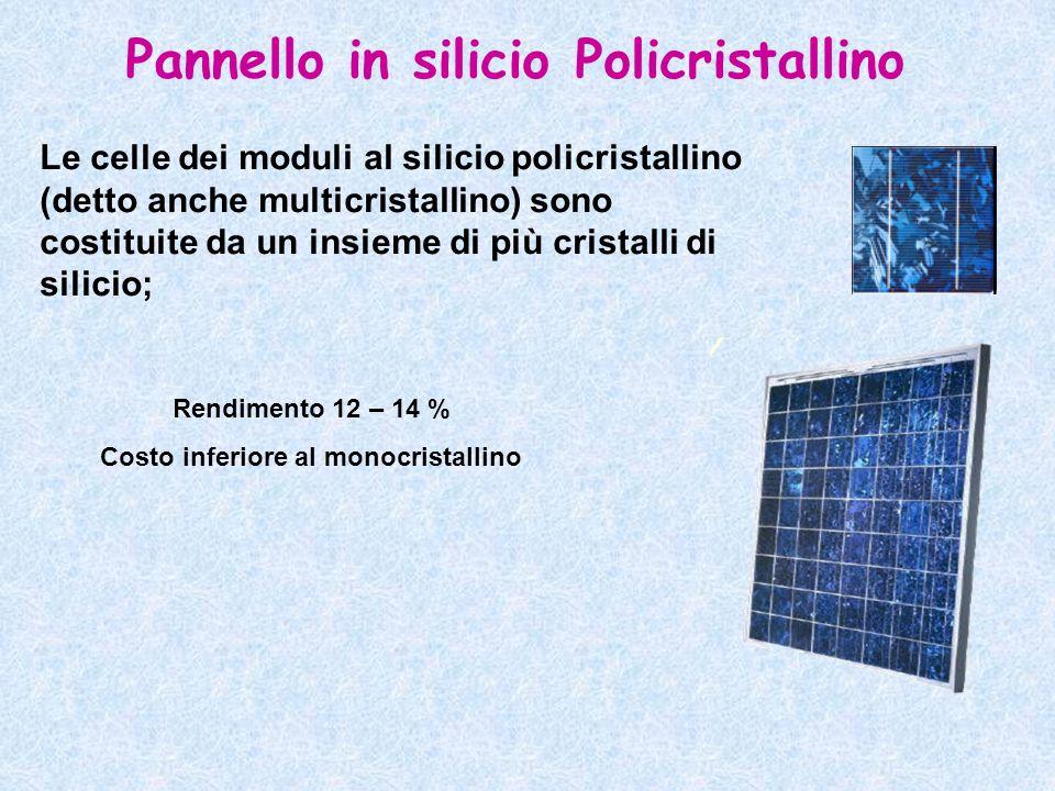 Pannello in silicio Policristallino Costo inferiore al monocristallino