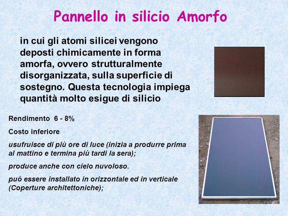 Pannello in silicio Amorfo