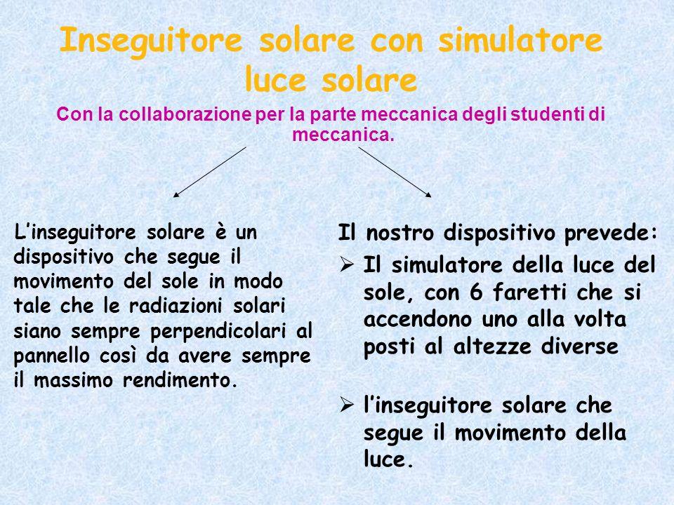 Inseguitore solare con simulatore luce solare