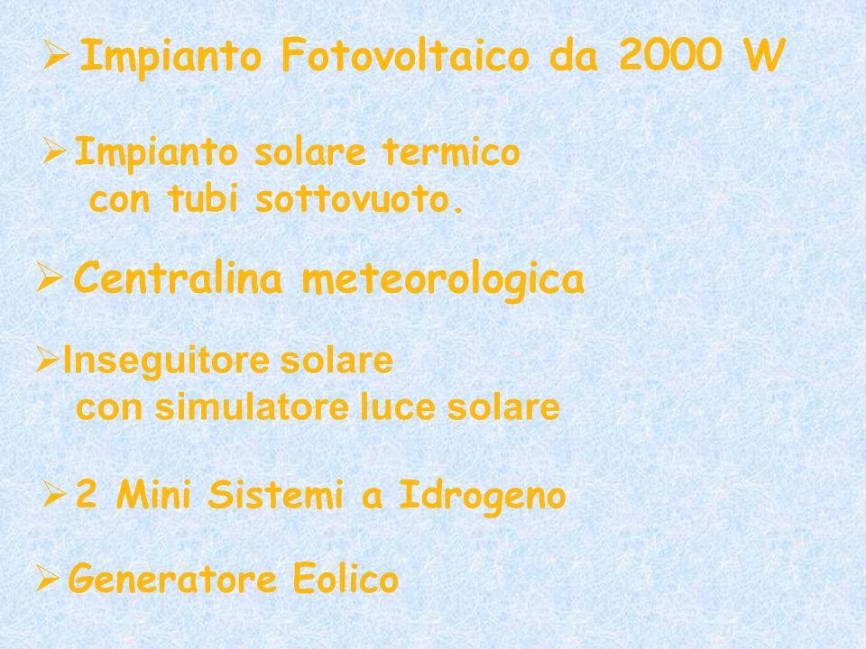Impianto Fotovoltaico da 2000 W