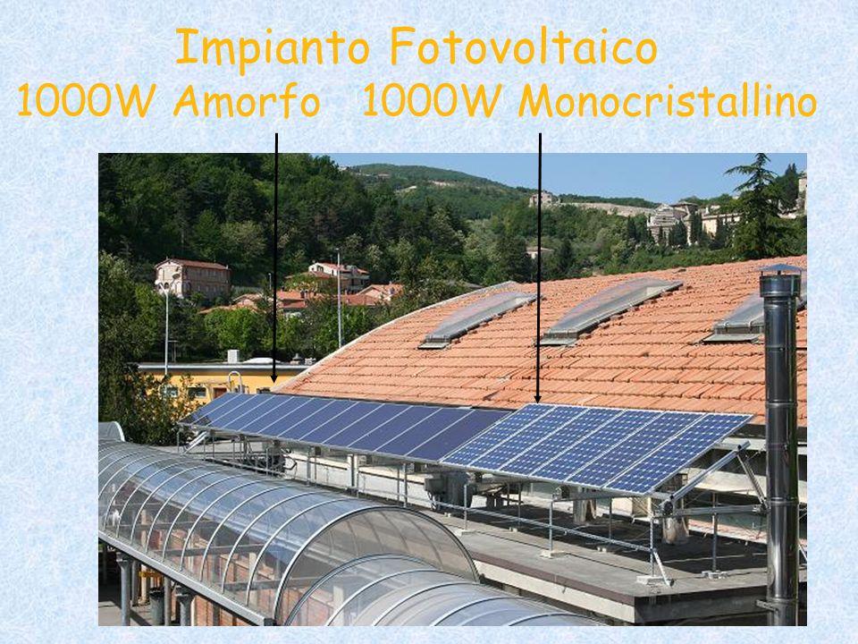 Impianto Fotovoltaico 1000W Amorfo 1000W Monocristallino