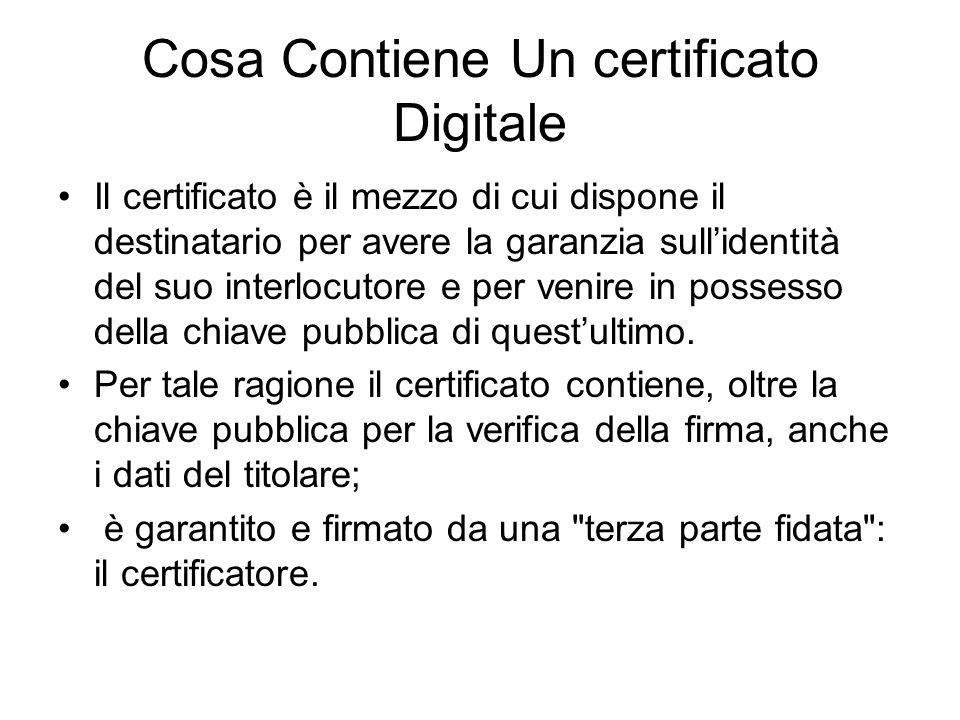 Cosa Contiene Un certificato Digitale