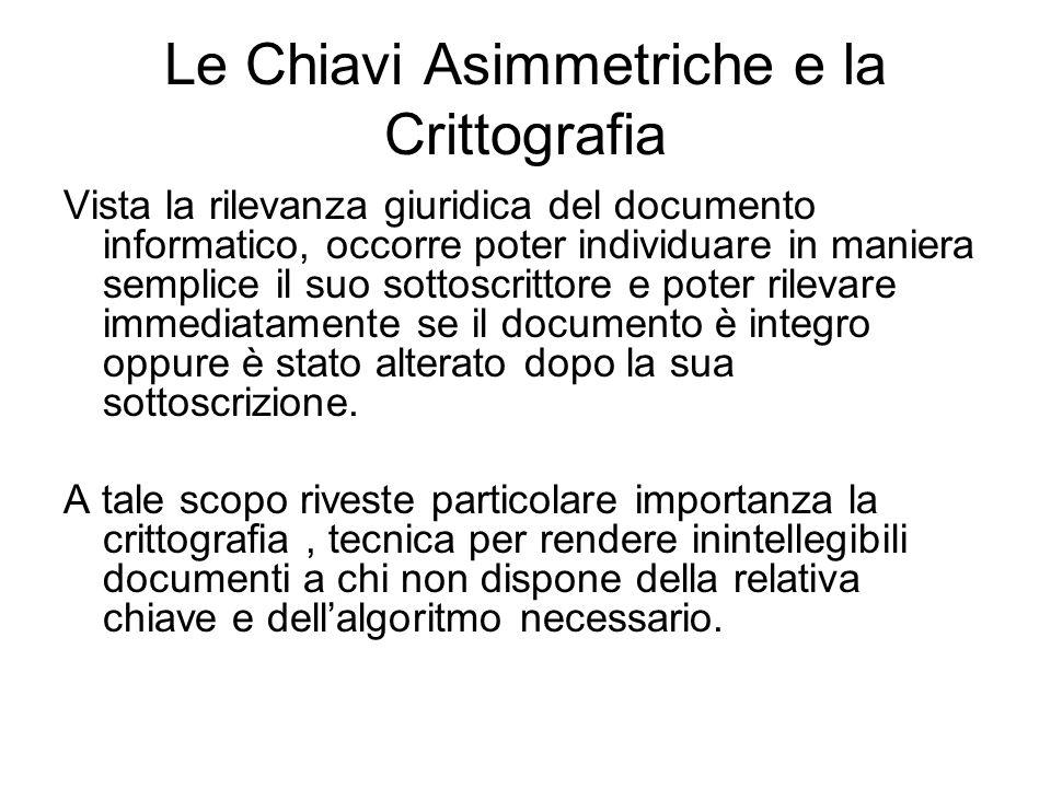 Le Chiavi Asimmetriche e la Crittografia