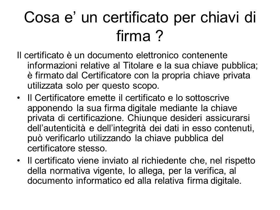 Cosa e' un certificato per chiavi di firma