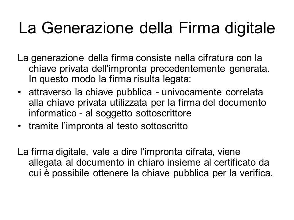 La Generazione della Firma digitale