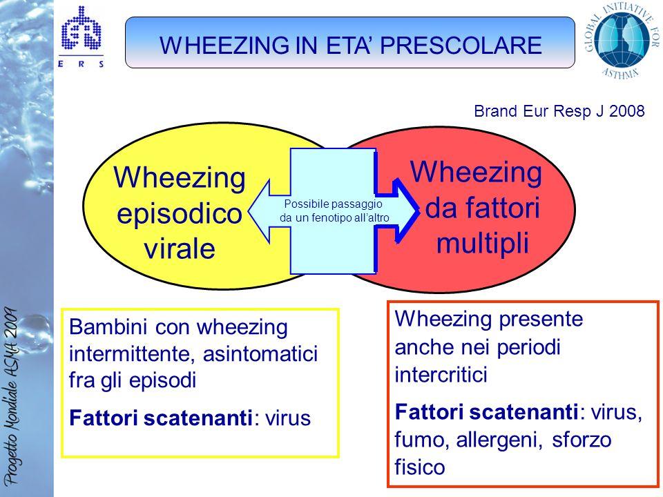Wheezing da fattori episodico multipli virale