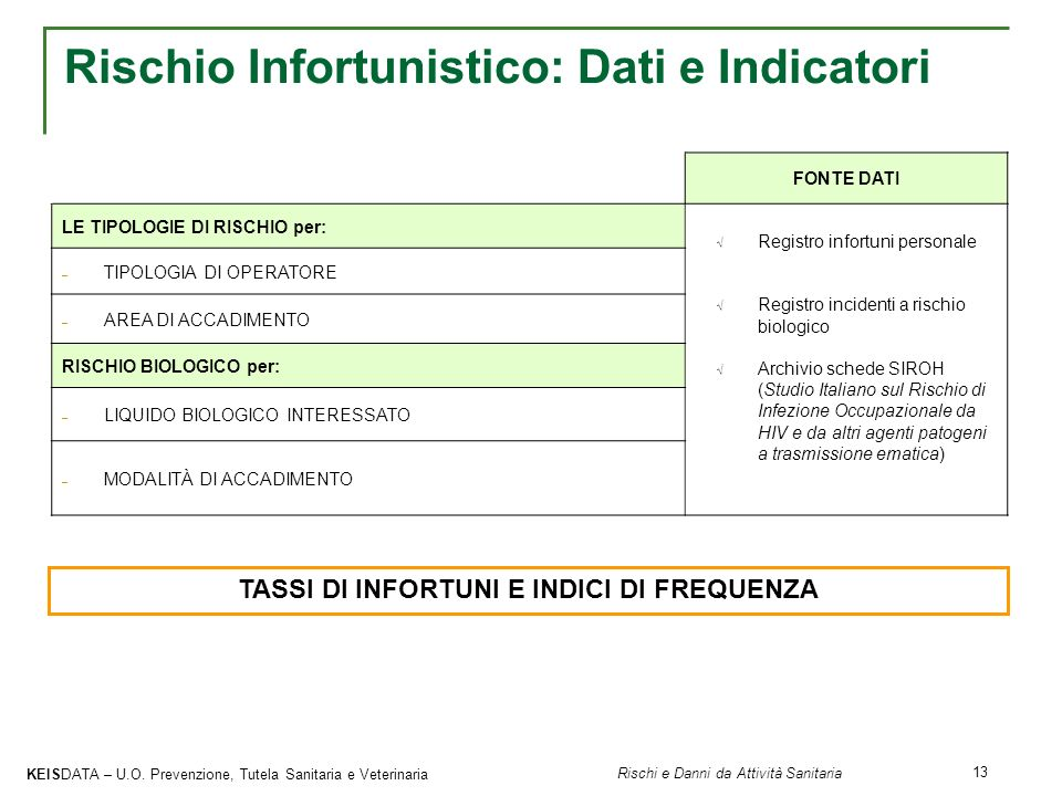 Rischio Infortunistico: Dati e Indicatori