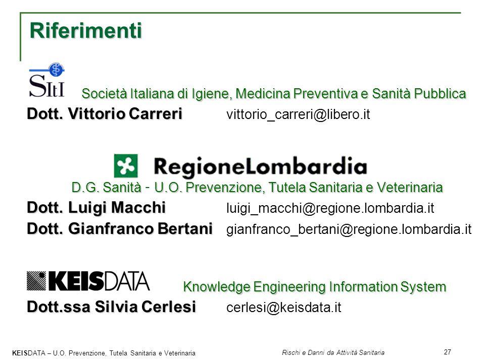 Riferimenti Dott. Vittorio Carreri vittorio_carreri@libero.it
