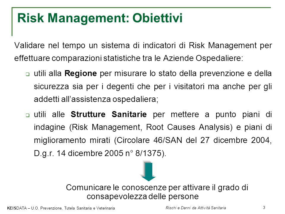 Risk Management: Obiettivi
