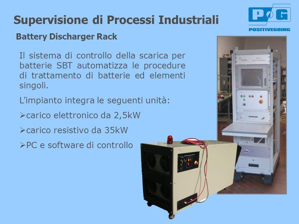 Supervisione di Processi Industriali