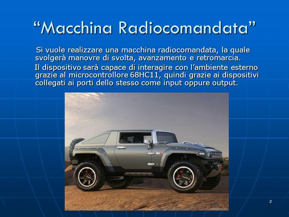 Macchina Radiocomandata