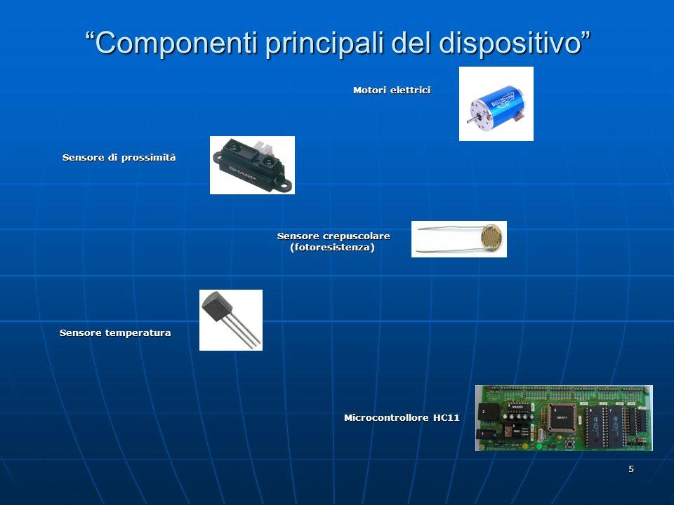 Componenti principali del dispositivo