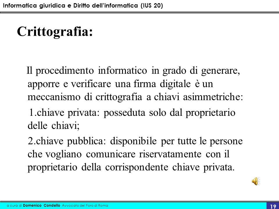 Crittografia:
