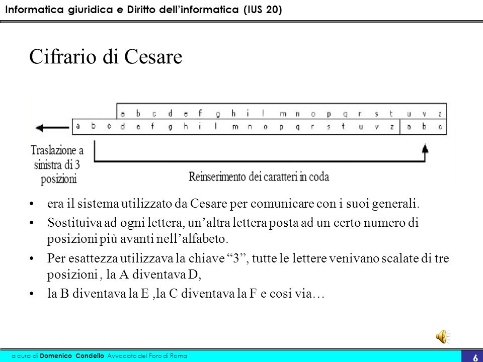 Cifrario di Cesare era il sistema utilizzato da Cesare per comunicare con i suoi generali.
