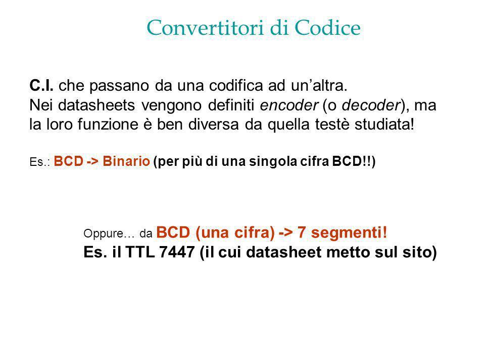 Convertitori di Codice