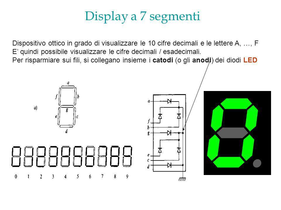Display a 7 segmenti Dispositivo ottico in grado di visualizzare le 10 cifre decimali e le lettere A, …, F.
