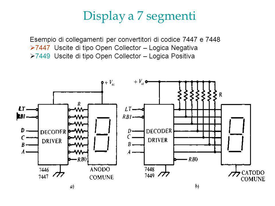 Display a 7 segmenti Esempio di collegamenti per convertitori di codice 7447 e 7448. 7447 Uscite di tipo Open Collector – Logica Negativa.