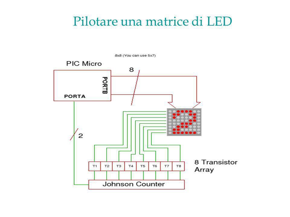 Pilotare una matrice di LED