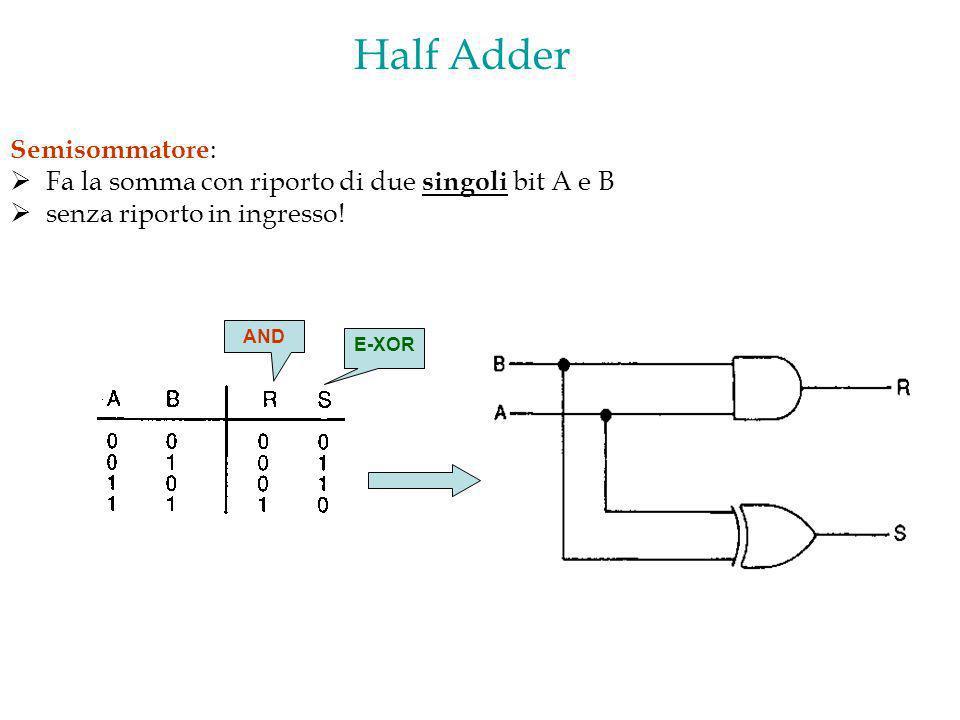 Half Adder Semisommatore: