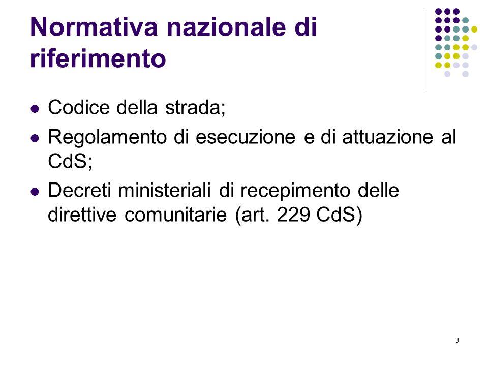 Normativa nazionale di riferimento