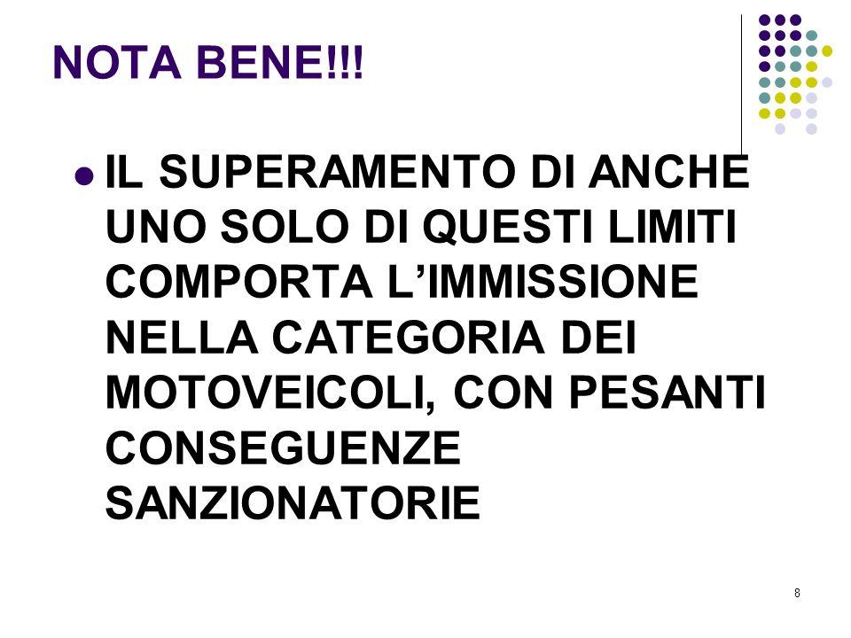 NOTA BENE!!!