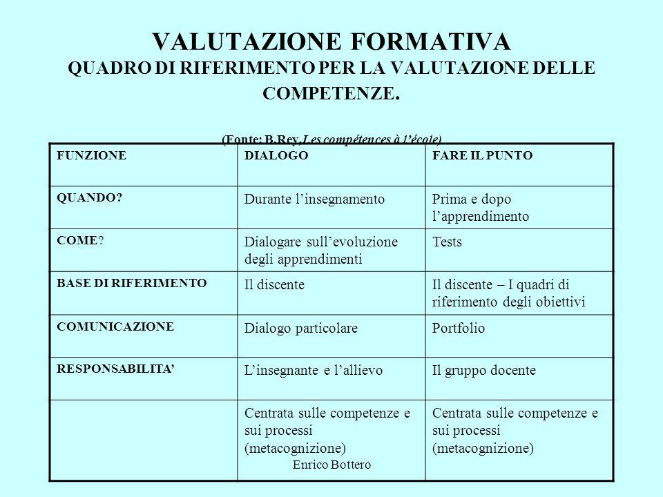 VALUTAZIONE FORMATIVA QUADRO DI RIFERIMENTO PER LA VALUTAZIONE DELLE COMPETENZE. (Fonte: B.Rey,Les compétences à l'école)