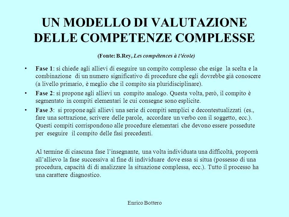 UN MODELLO DI VALUTAZIONE DELLE COMPETENZE COMPLESSE (Fonte: B