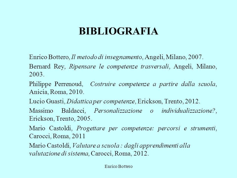 BIBLIOGRAFIA Enrico Bottero, Il metodo di insegnamento, Angeli, Milano, 2007.
