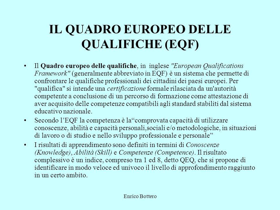 IL QUADRO EUROPEO DELLE QUALIFICHE (EQF)